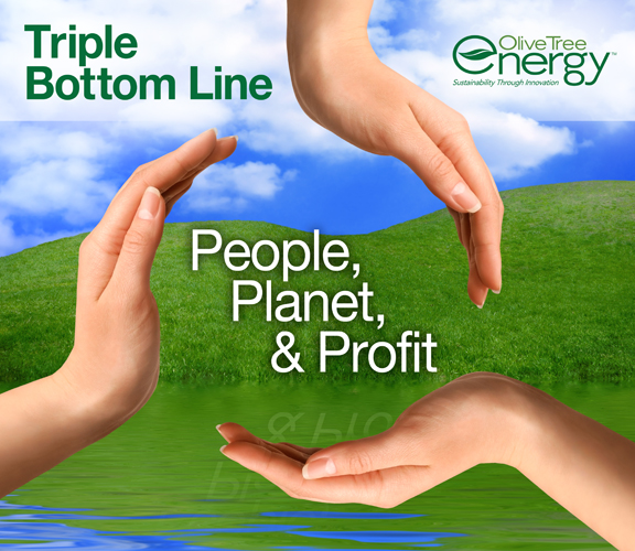 Embracing the Triple Bottom Line - New Jersey